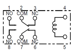 DPDT(2-from-C)